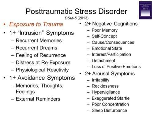 PTSD criteria - why self-diagnosis is a problem