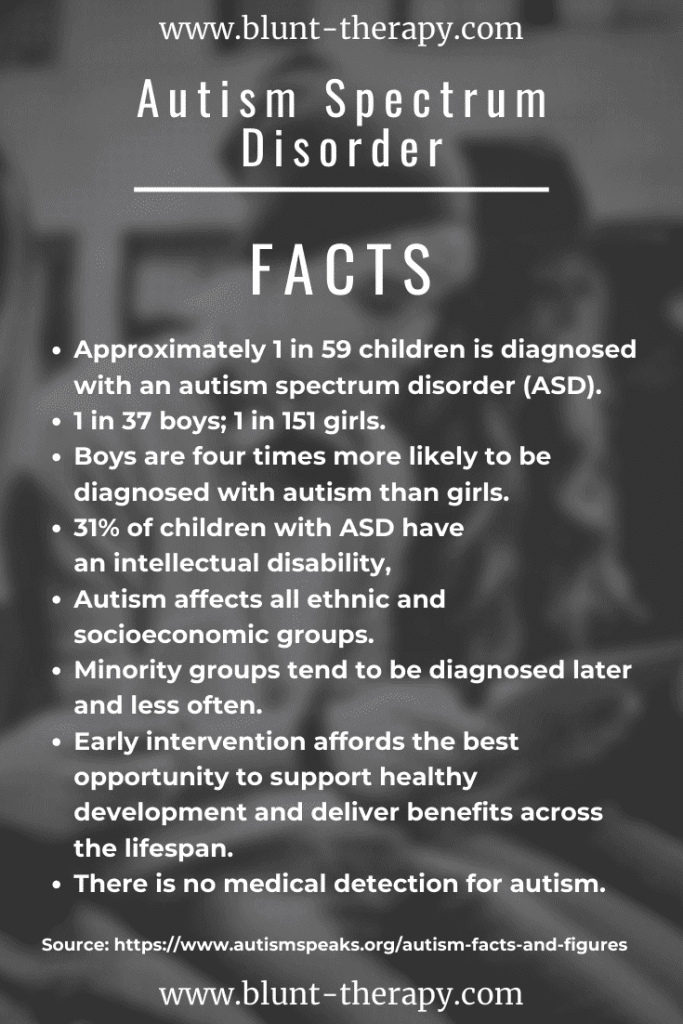 Autism Facts for Teaching Teens with Autism